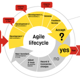 agile_workflow