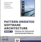 java_patterns