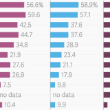 the-most-used-programming-languages-on-stack-overflow-2013-2014-2015_chartbuilder-11